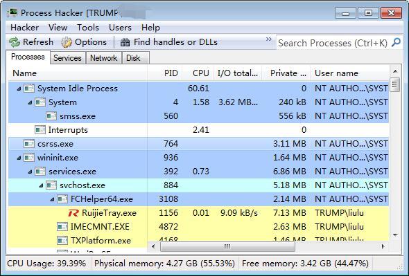 Process Hacker(進程管理器)下載