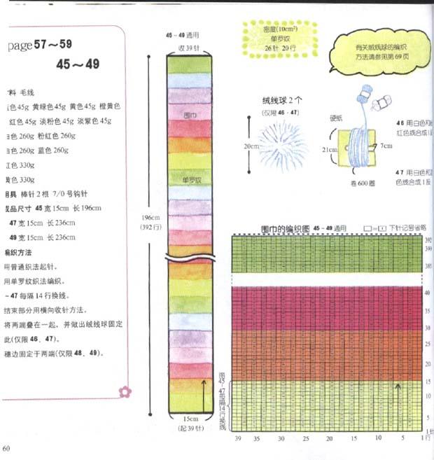 围巾编织法(有图解)