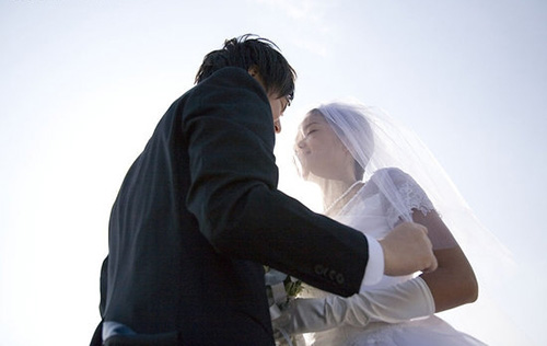 结婚回门风俗